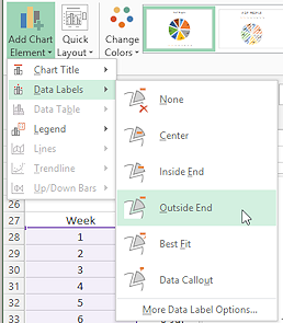 Finish chart basics jans working with numbers ribbon chart tools add element data labels outside end excel ccuart Image collections