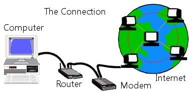 Connecting | Browser Basics | Jan\'s Working with the Web