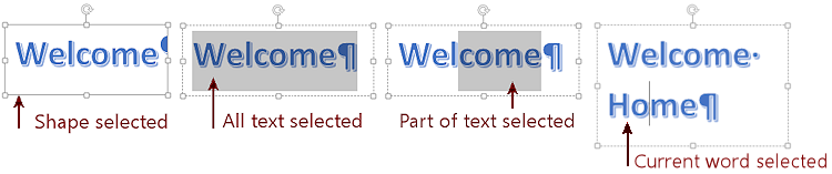 using wordart in word 2013